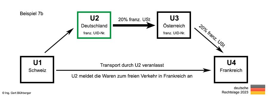 rechnung schweiz lieferung deutschland rechnung schweiz. Black Bedroom Furniture Sets. Home Design Ideas